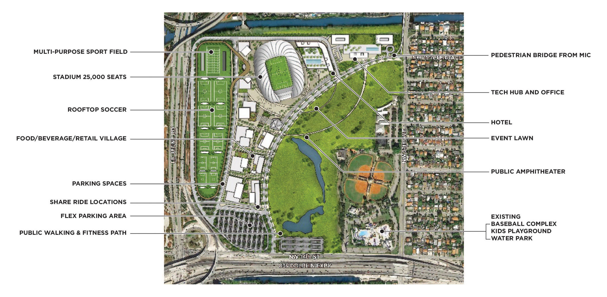 Miami Freedom Park - MLS Soccer